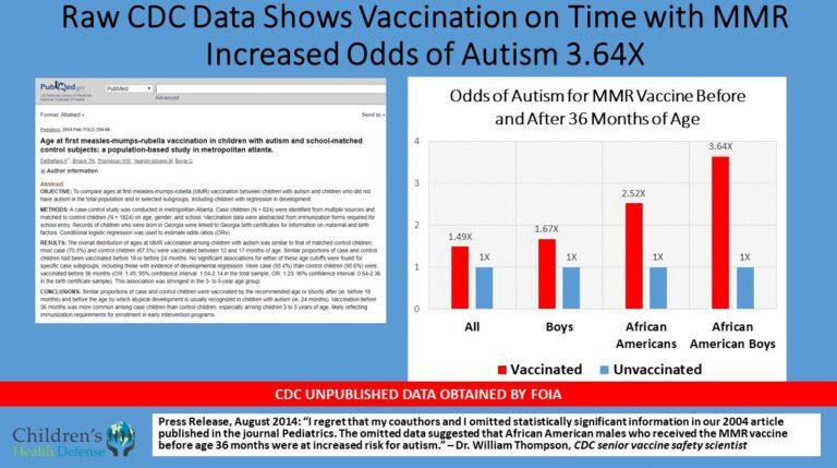 Gesundheitszustand ungeimpfter Kinder